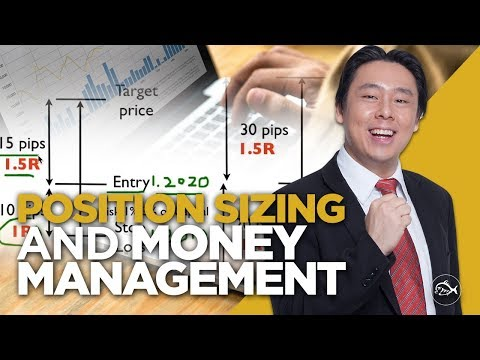 Forex Trading Position Sizing & Money Management  by Adam Khoo