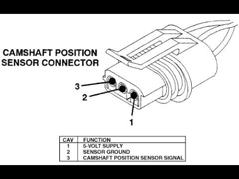 Volkswagen golf 1.6sr unknow problem Camshaft Sensor Error