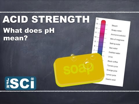 Acid Strength: What does pH mean?