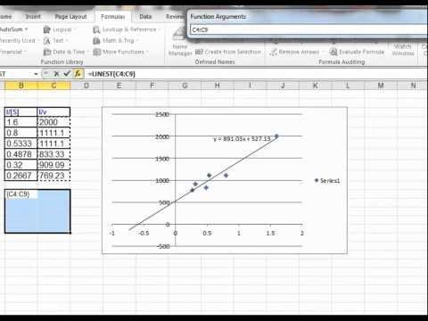 Error bars in Lineweaver-Burk graph