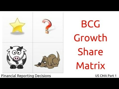 BCG Growth Share Matrix | Financial Reporting Decisions| US CMA Part 1| US CMA course | US CMA Exam