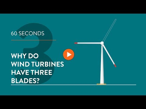 Why do wind turbines have three blades?  - IN 60 SECONDS