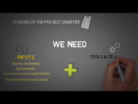 4.1 DEVELOP PROJECT CHARTER - INITIATING -  PMP