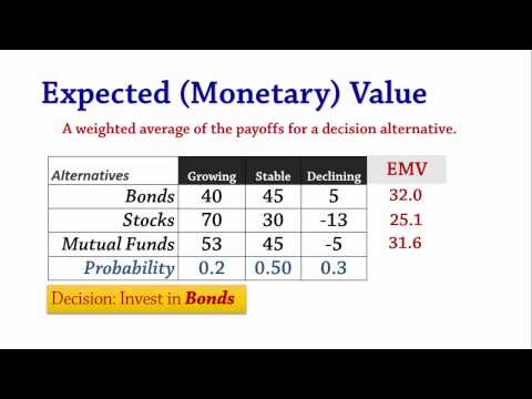 Decision Analysis 2: EMV & EVPI - Expected Value & Perfect Information