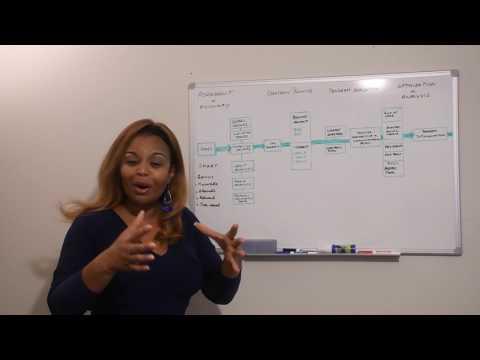 Communications Planning Process