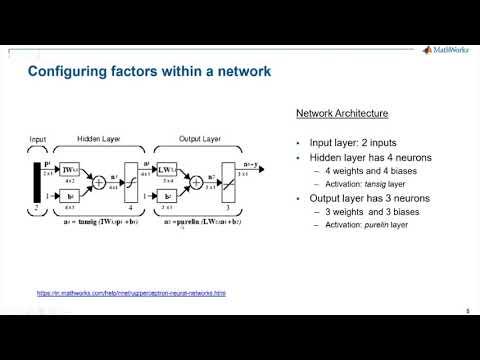 MATLAB  Neural Network Toolbox Workflow By Dr Ravichandran