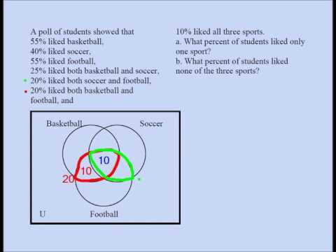 Three-set Venn Diagram Problem 01