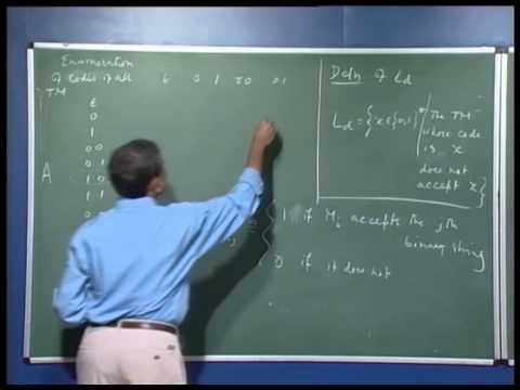Mod-01 Lec-41 Existence of non-r.e. languages, recursive languages, notion of decidability.