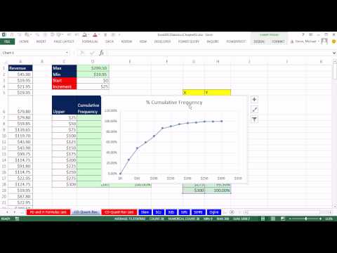 Excel 2013 Statistical Analysis #09: Cumulative Frequency Distribution & Chart, PivotTable & Formula