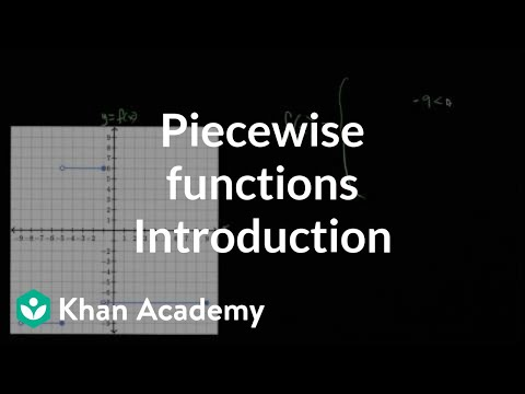 Piecewise function formula from graph | Functions and their graphs | Algebra II | Khan Academy