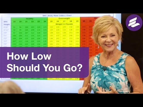 Healthy Weight Loss: Know Your Body Mass Index
