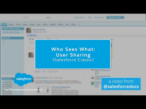 Who Sees What: User Sharing (Salesforce Classic)