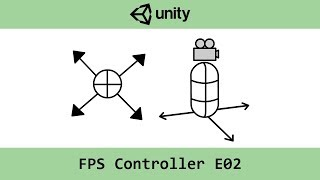 Unity C#] First Person Controller (E01: Basic FPS Controller