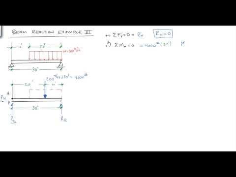 Solving Beam Reactions: Partial uniform load