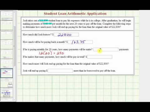 Ex: Determine the Total Cost of a Loan Given Loan Amount and Payments