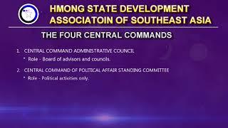 Hmong State 4 Lub Yis Keeb Tswj