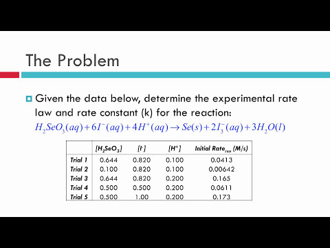 Kinetics: Method of Initial Rates Example