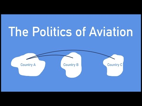 The Five Freedoms of Aviation