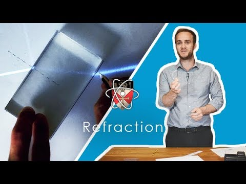 Refraction & TIR - GCSE Science Required Practical (Triple)