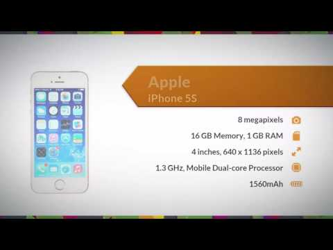 Apple iPhone 5S Specifications - Daraz.pk