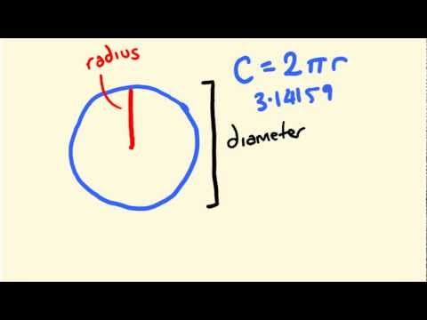 Circumference - Perimeter of circles made easy - fast math lesson.