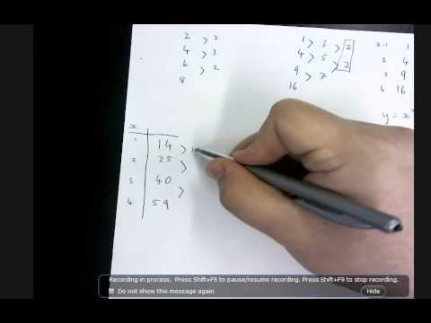 finding the rule for non linear sequences