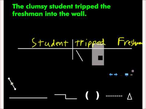 Sentence Diagram: Direct Object B