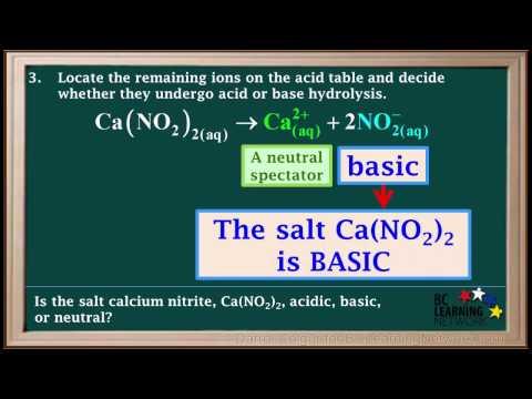 BCLN  - Hydrolysis of Salts - Chemistry