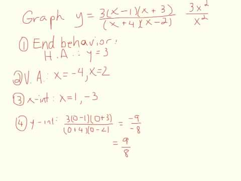 Rational Function Graph example one
