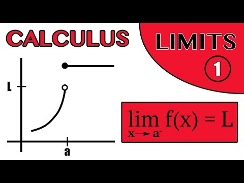 Limits of Functions - part 1