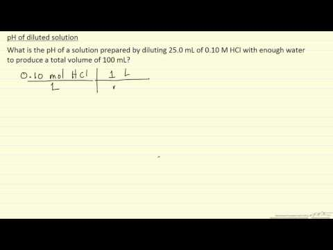 pH of Dilute Solution (Example)