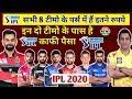 IPL 2020 - सभी 8 टीमों के पर्स में बची है इतनी रकम || सभी टीमो के पास बची हुई Amount