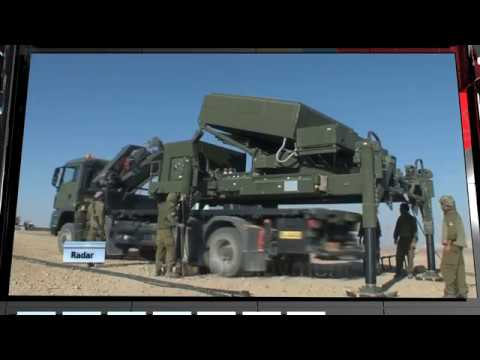 Israel's Iron Dome Air Defence System