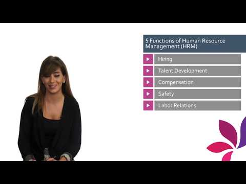 5 Functions of Human Resource Management HRM