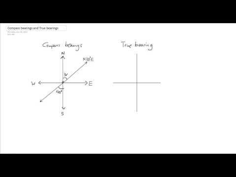 Compass bearings and true bearings