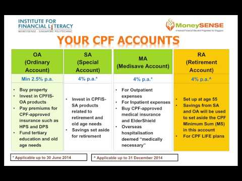 Your CPF Accounts