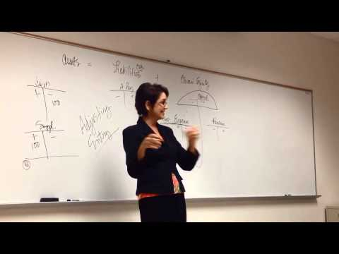 Accounting - Supply and Insurance Adjusting Entry