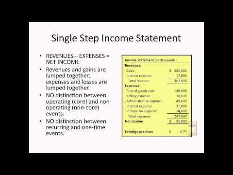 Intermediate Accounting I: The Income Statement I