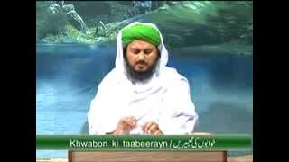 Khwab Main Saaf Pani Dekhne ki Tabeer