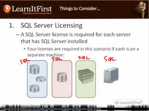 Pre-Requisites and Things to Consider Before Installing SQL Server 2008/R2 SSAS