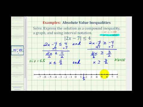 Ex 3:  Solve and Graph Absolute Value inequalities