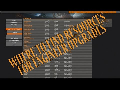 Elite: Dangerous. Useful 3rd party tools. Where to find resources needed for Engineer upgrades