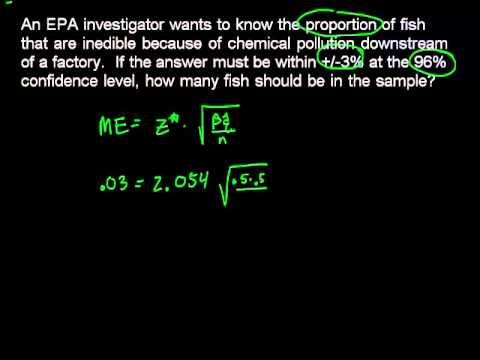 AP Statistics: Find Sample Size for a Margin of Error