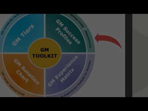 GM Toolkit: Individual Development Plan