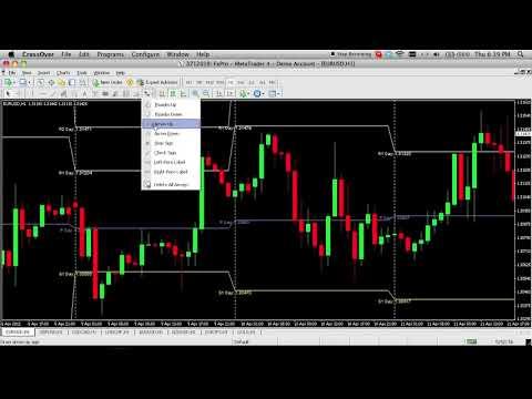 Pro Trading Strategy Recap Apr