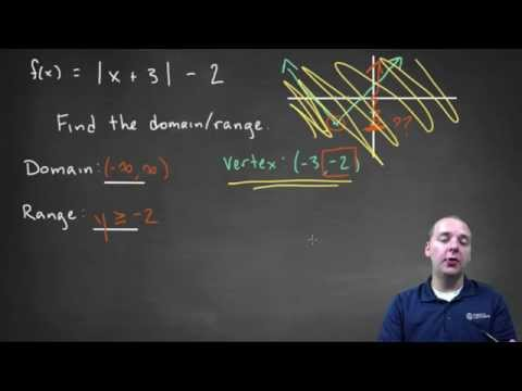 Absolute Value Function - Domain and Range, Example 1