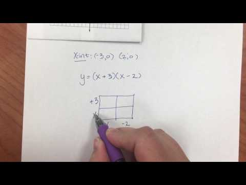 Writing Quadratic Equations from Tables & Graphs