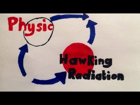 Hawking Radiation - Death of a Black Hole