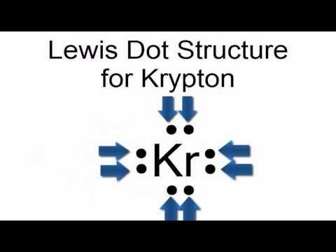 Lewis Dot Structure for Krypton Atom (Kr)