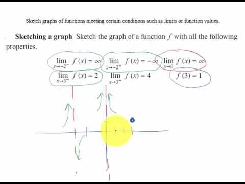 Sketching Graph from Given Conditions About Limits and Function Values